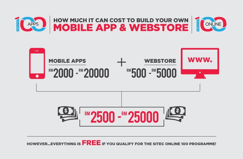 Mobile & Webstore App