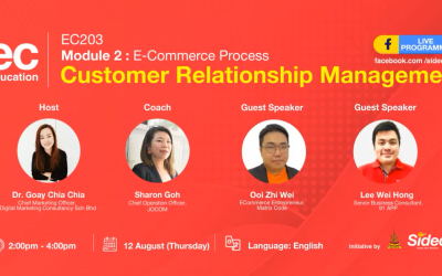 EC203 2021 – Customer Relationship Management